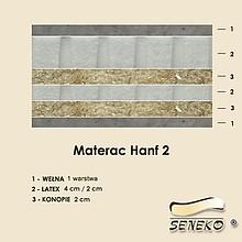 Twardy, sprężysty futon. Materac futonowy o dwóch różnych twardościach: z jednej strony bardzo sprężysty (lateks), z drugiej twardy (konopie)....